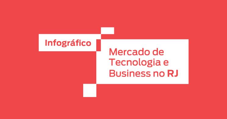 Mercado de trabalho no Rio de Janeiro: imagem ilustrativa